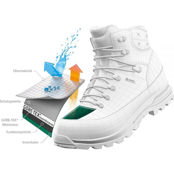 Visoke planinarske cipele - SCARPA REBEL Lite Gtx